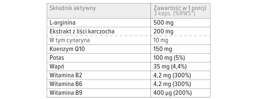 Tabela ze składem suplementu diety Pressure Forte.