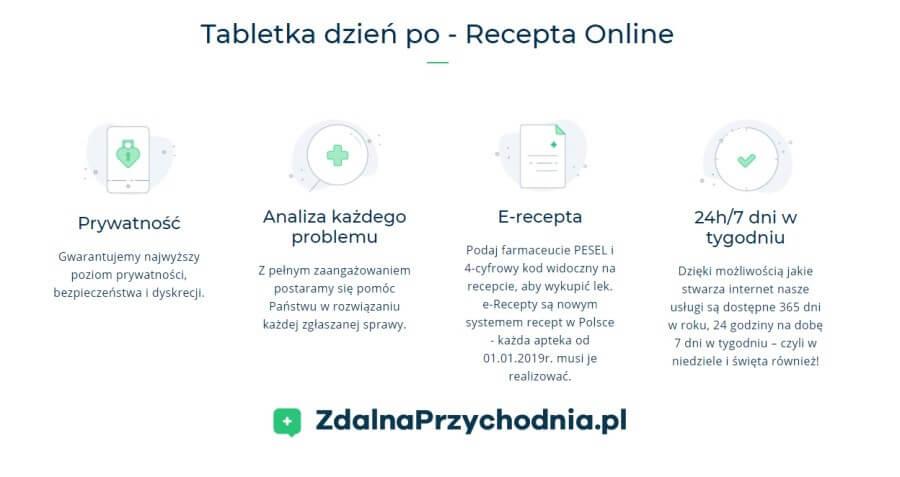 recepta online jak działa